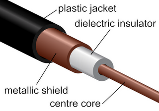 500px-coaxial_cable_cutaway_svg