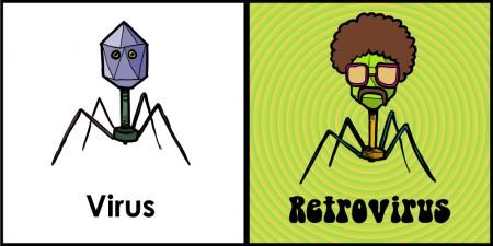 Retrovirus_by_Velica